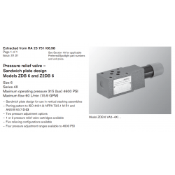Pressure relief valve – Sandwich plate design Models ZDB 6 and Z2DB 6