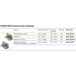 Communication Gateway