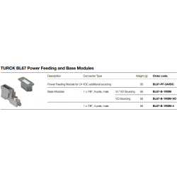 Power Feeding and Base Modules