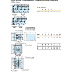 H Series Industrial Communication Fieldbus System