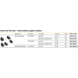 Head and Tail sets – Intermediate supply modules