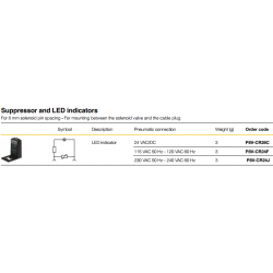 Suppressor and LED indicators