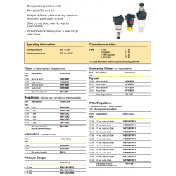 Prep-Air II® Miniature FRLs