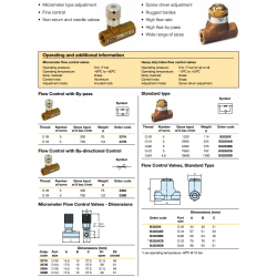 Micrometer & Heavy Duty Inline Flow Control Valves