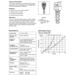 4-Way Rotary Spool Valve Series DM104