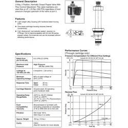Bi-Directional Poppet Type, 2-Way Valve Series GS02 72/73