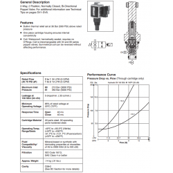 Bi-Directional Poppet Type, 2-Way Valve Series GS02 80/81