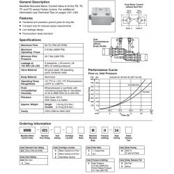 Motor Control Valve Series MMB-025