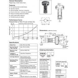 Check Valve Insert, Poppet Type Series D1B125