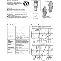 Needle Valve Series NVH101