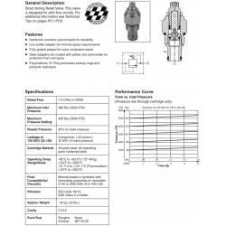 Direct Acting Relief Valve Series RDH101
