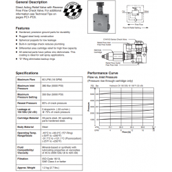 Direct Acting Relief Valve With Check Series RDCH103