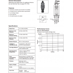 Differential Area Relief Valve Series RD163