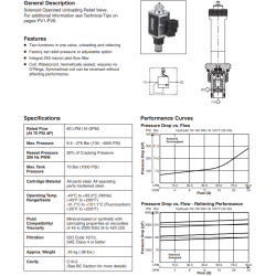 Solenoid Operated Unloading Relief Valve Series AS04G2
