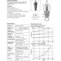 Pilot Operated, Ventable Relief Valve Series A06H3