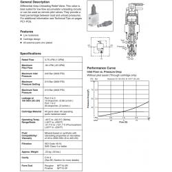 Differential Area Unloading Relief Valve Series RU101
