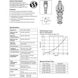 P.O. Sequence Valve (External Pilot) Series SVH102