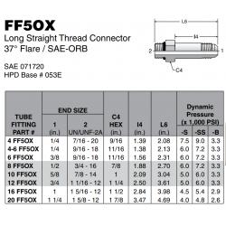 FF5OX Long Straight Thread Connector 37° Flare / SAE-ORB