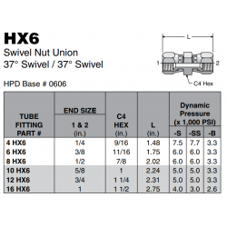 HX6 Swivel Nut Union 37° Swivel / 37° Swivel