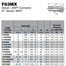 F63MX Swivel – BSPT Connector 37° Swivel / BSPT