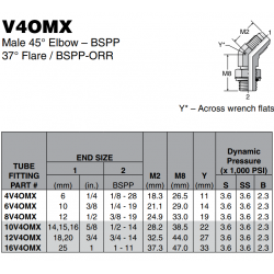 V4OMX Male 45° Elbow – BSPP 37° Flare / BSPP-ORR