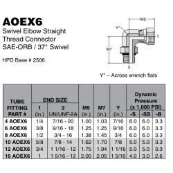 AOEX6 Swivel Elbow Straight Thread Connector SAE-ORB / 37° Swivel