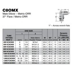 C8OMX Male Elbow – Metric-ORR 37° Flare / Metric-ORR