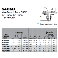 S4OMX Male Branch Tee – BSPP 37° Flare / 37° Flare / BSPP-ORR