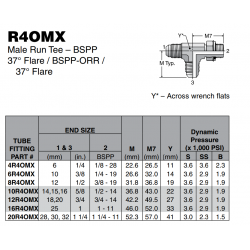 R4OMX Male Run Tee – BSPP 37° Flare / BSPP-ORR / 37° Flare