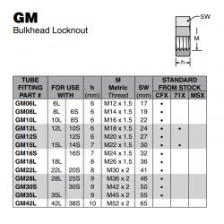 GM Bulkhead Locknout