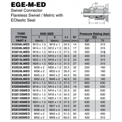 EGE-M-ED Swivel Connector Flareless Swivel / Metric with EOlastic Seal