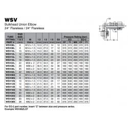 WSV Bulkhead Union Elbow 24° Flareless / 24° Flareless
