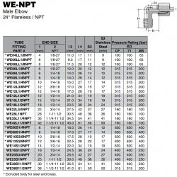 WE-NPT Male Elbow 24° Flareless / NPT