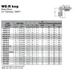 WE-R keg Male Elbow 24° Flareless / BSPT