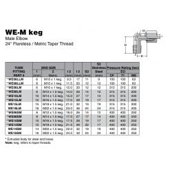 WE-M keg Male Elbow 24° Flareless / Metric Taper Thread