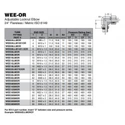 WEE-OR Adjustable Locknut Elbow 24° Flareless / Metric ISO 6149