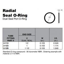 Radial Seal O-Ring Dual Seal Port O-Ring