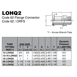 LOHQ2 Code 62 Flange Connector Code 62 / ORFS