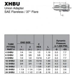 XHBU Union Adapter SAE Flareless / 37° Flare