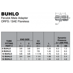 BUHLO Ferulok Male Adapter ORFS / SAE Flareless