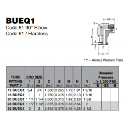 BUEQ1 Code 61 90° Elbow Code 61 / Flareless