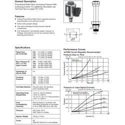 Proportional Relief Valve Series AP01B2YP 07C, 14C, 21C, 35C