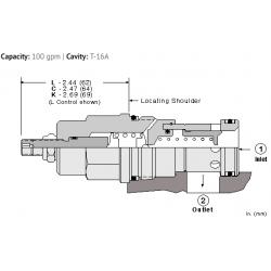 RPICLAN Pilot operated, balanced piston relief valve