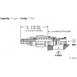 RDDALAN Direct-acting relief valve