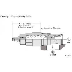 RDHALAN Direct-acting relief valve