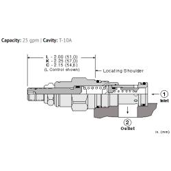 RPEELAN Fast-acting, pilot operated, balanced piston relief valve
