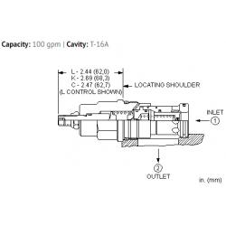RPISLAN Pilot operated, balanced poppet relief valve