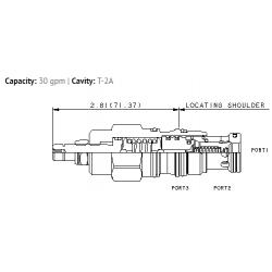 RSFSLAN Pilot operated, balanced poppet sequence valve