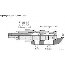 SQDBLAN Kick-down, pilot operated, balanced piston sequence valve