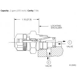 NFABKXN Fully adjustable needle valve - pilot capacity